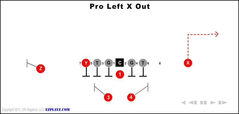 Pro Left X Out