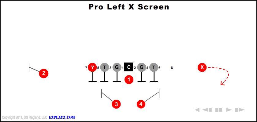 Pro Left X Screen