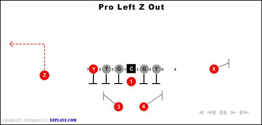Pro Left Z Out