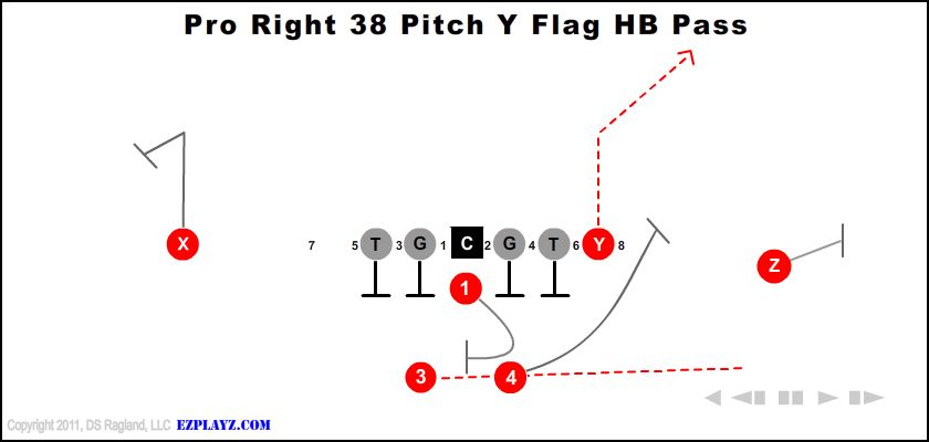 Pro Right 38 Pitch Y Flag Hb Pass