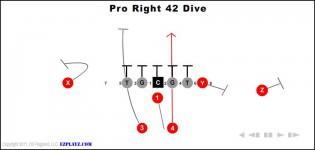 pro right 42 dive 315x150 - Pro Right 42 Dive