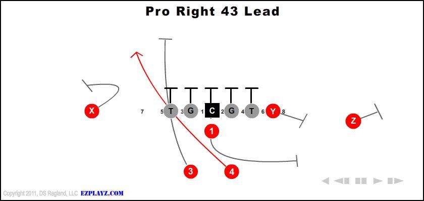 Pro Right 43 Lead