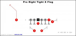 pro right tight x flag 315x150 - Pro Right Tight X Flag
