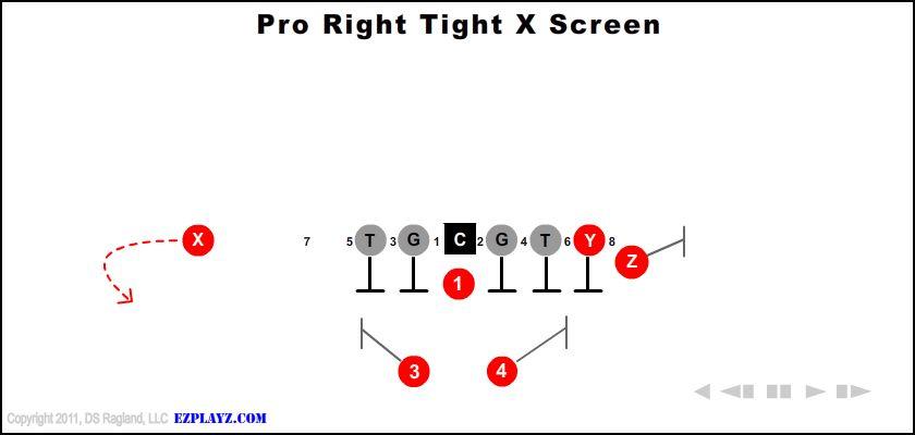 Pro Right Tight X Screen
