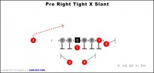 pro right tight x slant 315x150 - Pro Right Tight X Slant