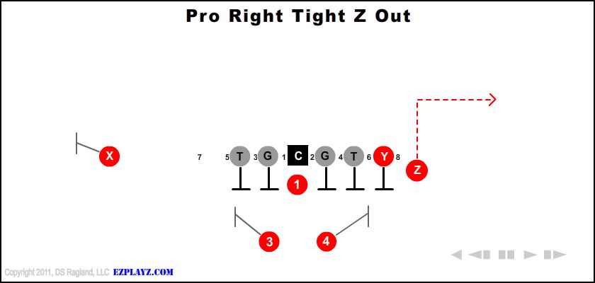 Pro Right Tight Z Out