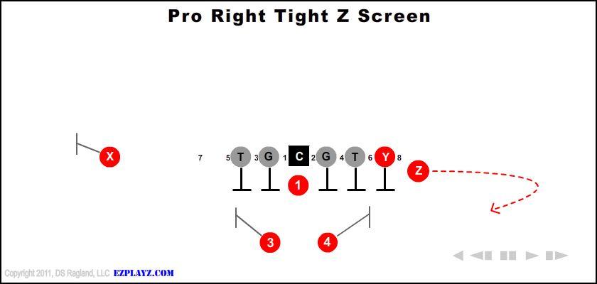 Pro Right Tight Z Screen