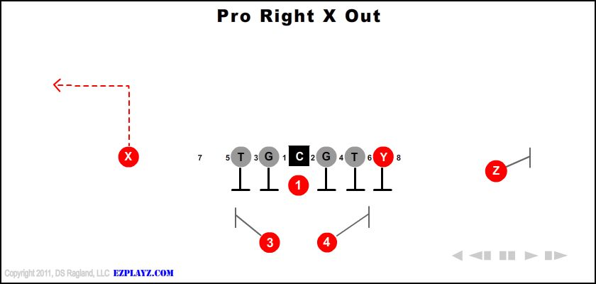 Pro Right X Out