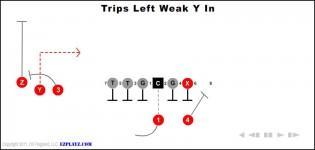 trips left weak y in 315x150 - Trips Left Weak Y In