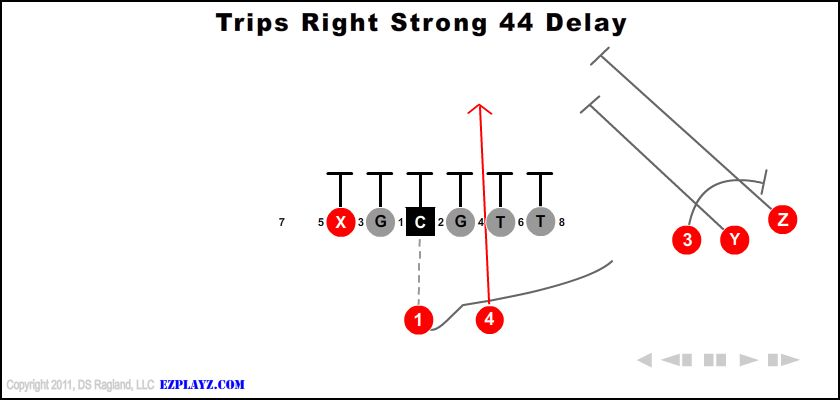 Trips Right Strong 44 Delay