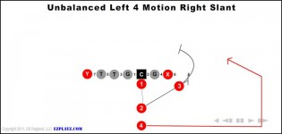 unbalanced left 4 motion right slant 315x150 - Unbalanced Left 4 Motion Right Slant
