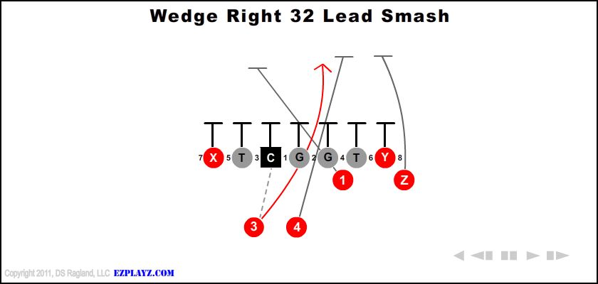 Wedge Right 32 Lead Smash
