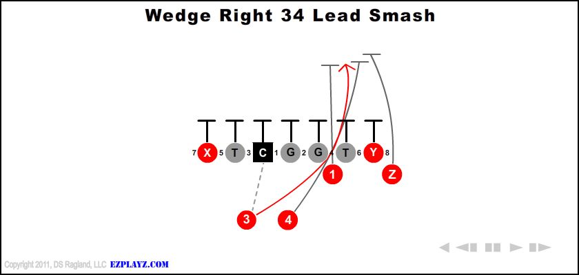 Wedge Right 34 Lead Smash