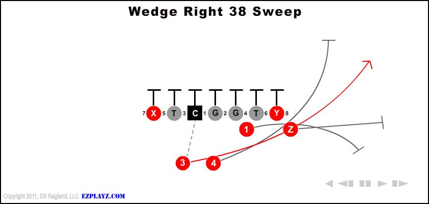Wedge Right 38 Sweep