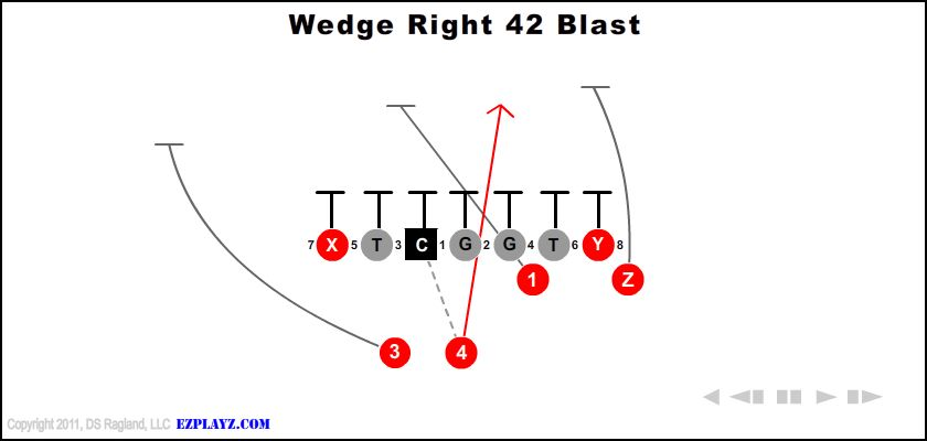 Wedge Right 42 Blast