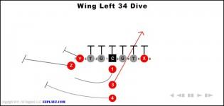 wing left 34 dive 315x150 - Wing Left 34 Dive