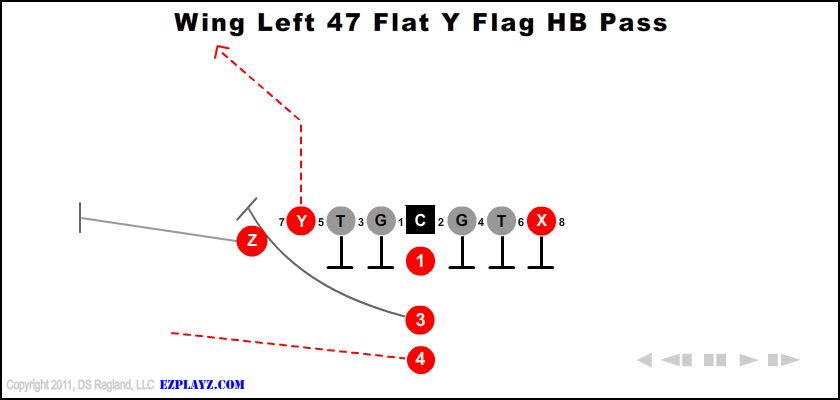 Wing Left 47 Flat Y Flag Hb Pass