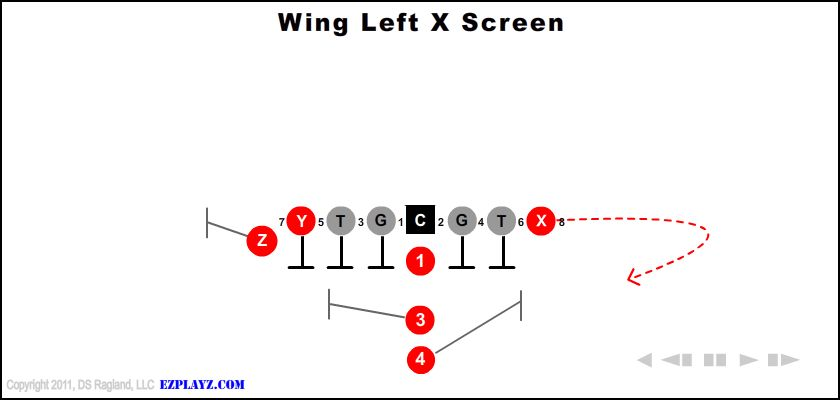 Wing Left X Screen
