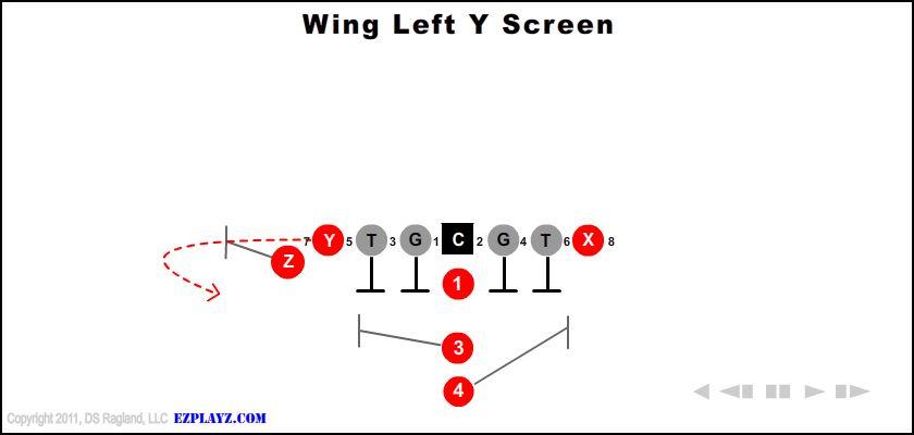Wing Left Y Screen