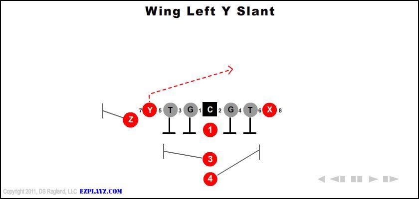 Wing Left Y Slant
