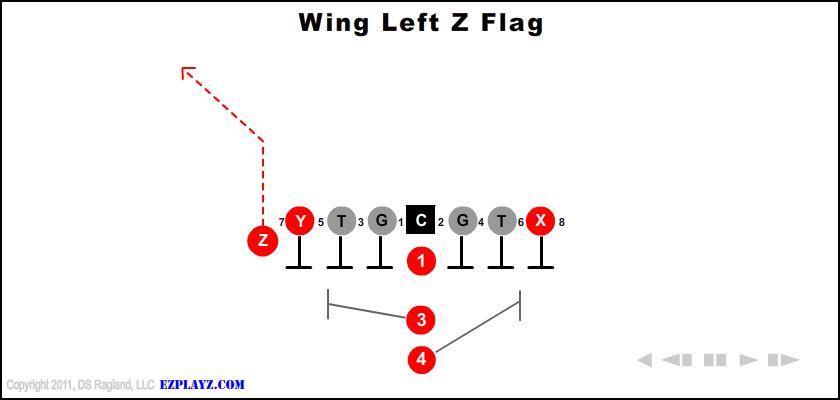 Wing Left Z Flag