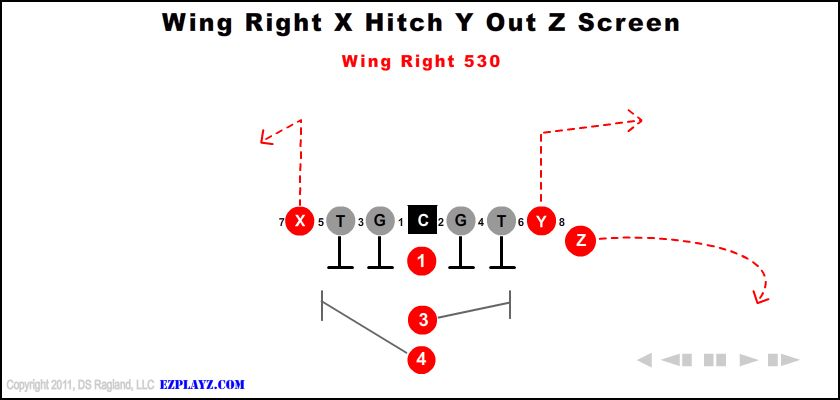 Wing Right X Hitch Y Out Z Screen 530