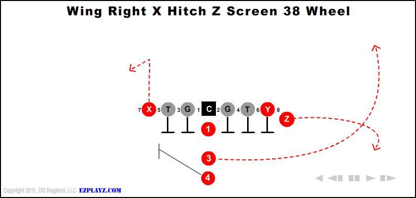 Wing Right X Hitch Z Screen 38 Wheel