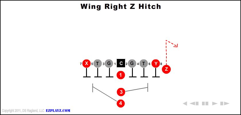 Wing Right Z Hitch