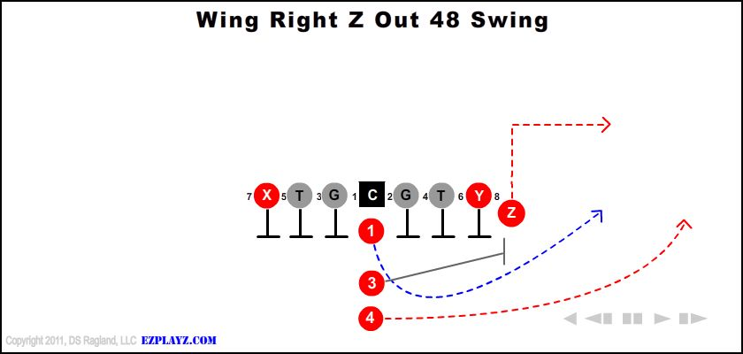 Wing Right Z Out 48 Swing