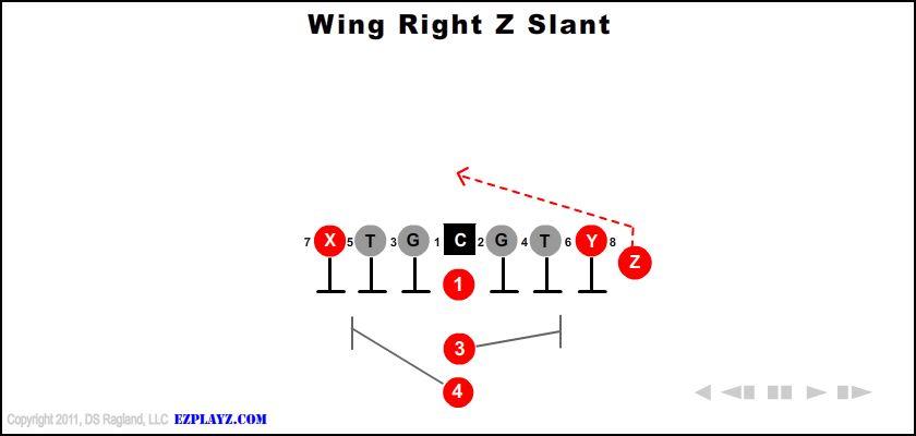 Wing Right Z Slant