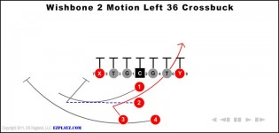 wishbone 2 motion left 36 crossbuck 315x150 - Wishbone 2 Motion Left 36 Crossbuck - Animated Play