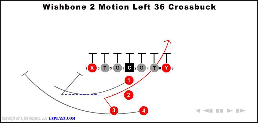 Wishbone 2 Motion Left 36 Crossbuck