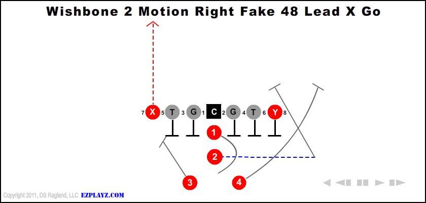 Wishbone 2 Motion Right Fake 48 Lead X Go