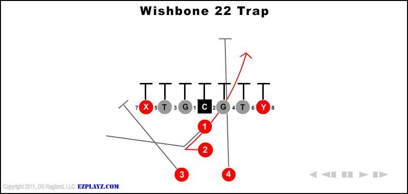 Wishbone 22 Trap