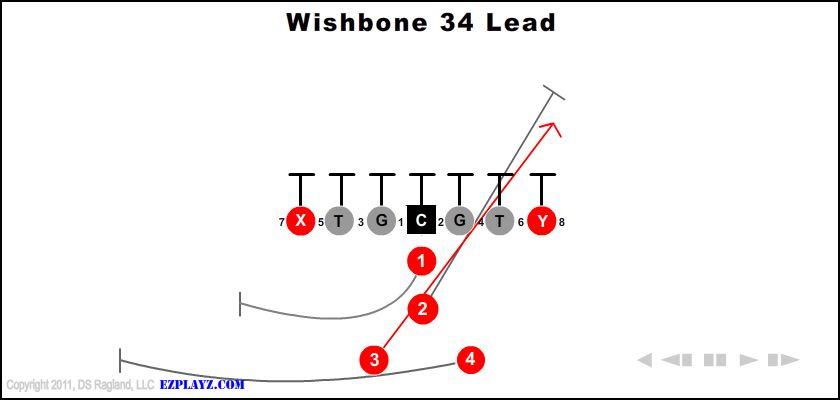 Wishbone 34 Lead