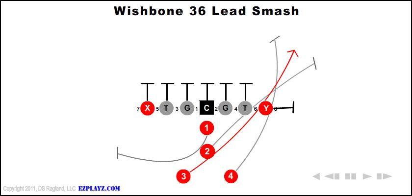 Wishbone 36 Lead Smash