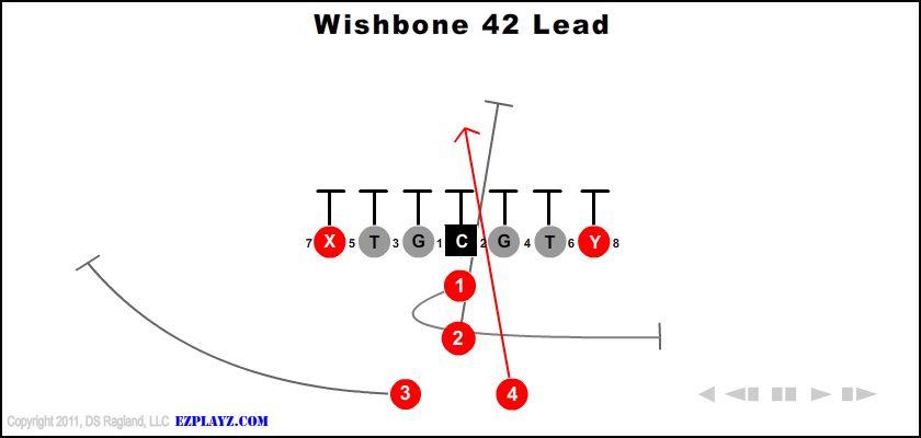 Wishbone 42 Lead