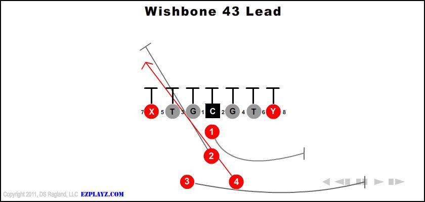 Wishbone 43 Lead