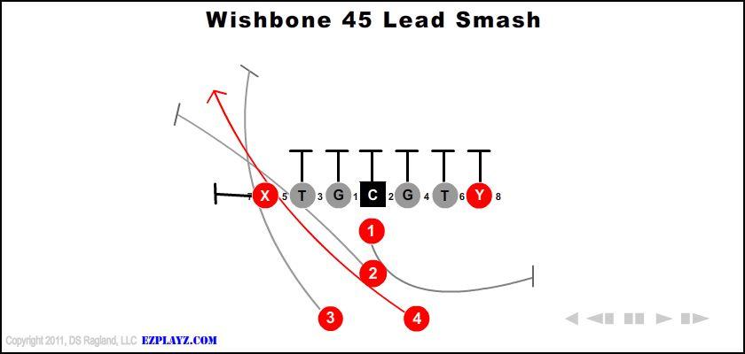 Wishbone 45 Lead Smash