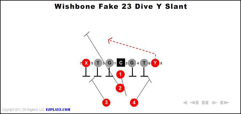 Wishbone Fake 23 Dive Y Slant