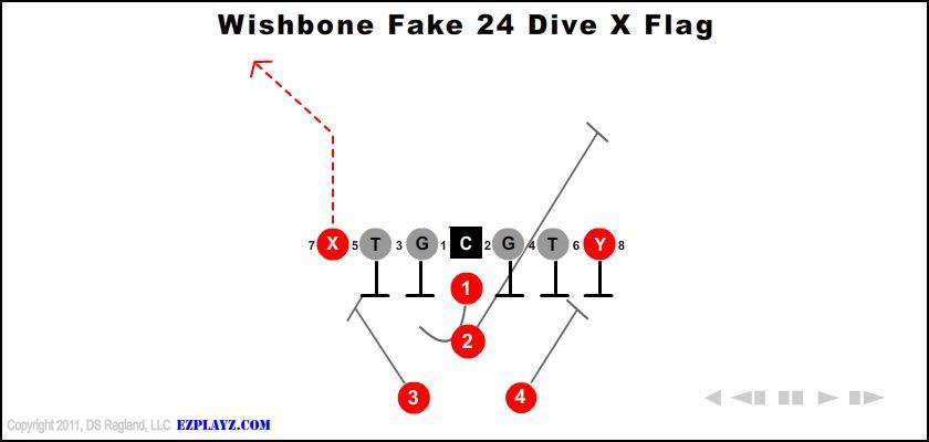 Wishbone Fake 24 Dive X Flag