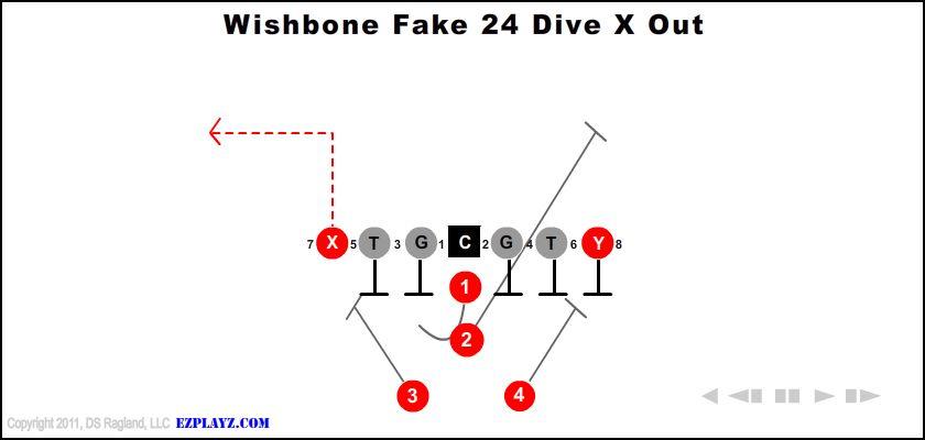 Wishbone Fake 24 Dive X Out