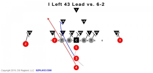i left 43 lead v 6 2 315x150 - I Left 43 Lead vs. 6-2 Defense